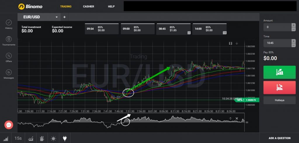 Trade with Chimera, binary options trading scheme