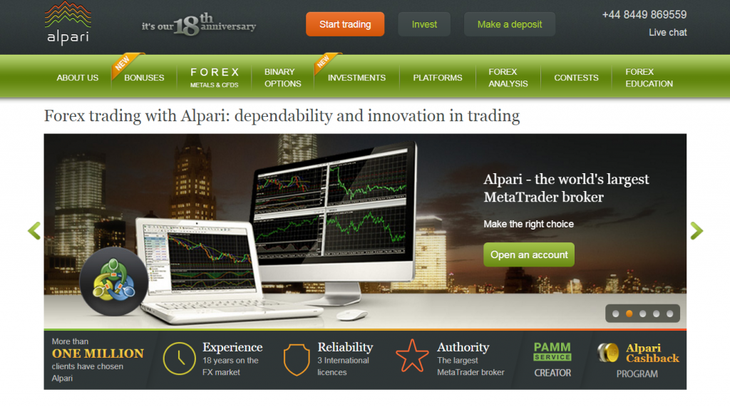 Etf on binary options