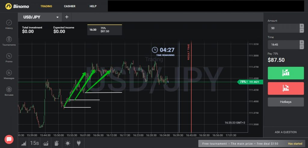 "Profitable system of trading for binary options called ""golden bottom"""