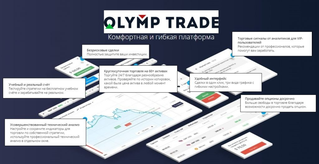 Olymp trade binary options trading