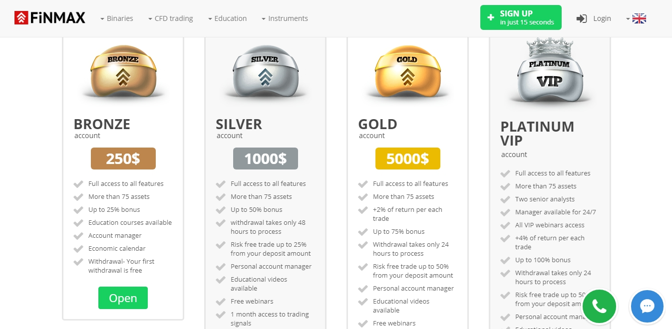binary options robots reviews