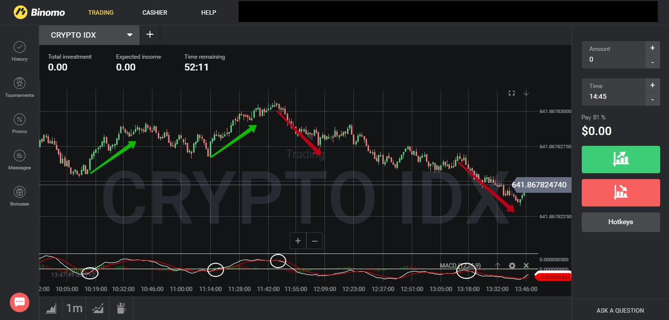 Cryptocurrency trading on binary options