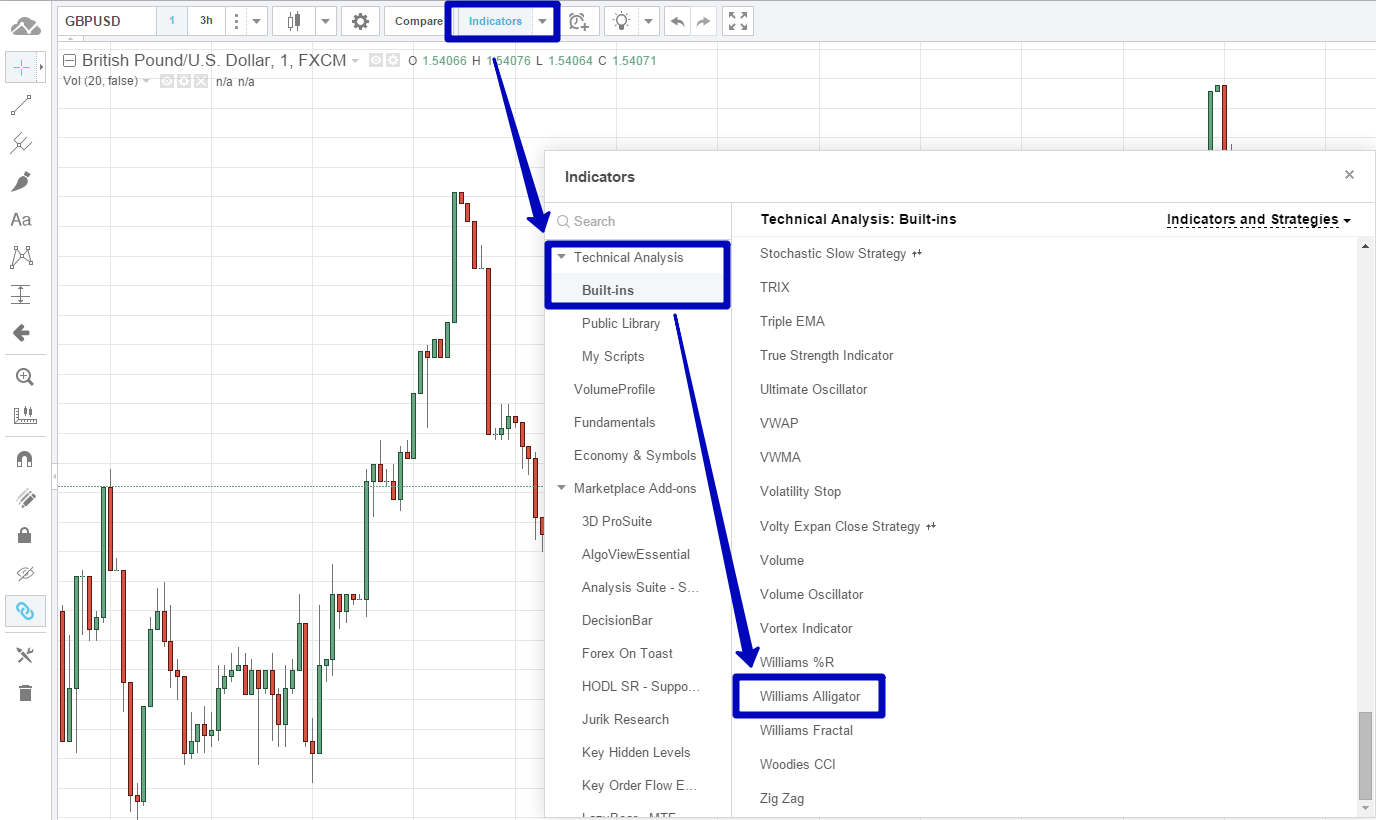 The method i saw about how to trade binary options