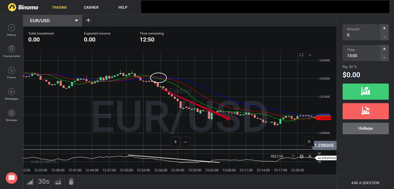 Reliable binary options strategy