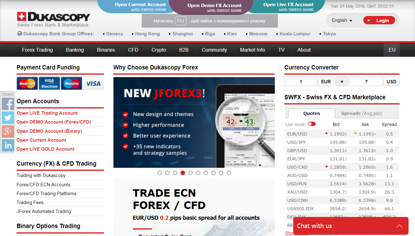 Fca binary options cfd