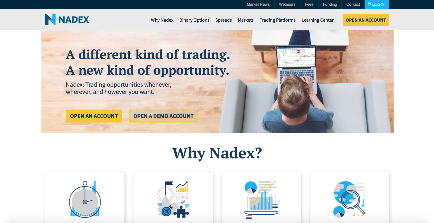 Binary Options | Online Trading platform on Forex, Indices, Commodities | Nadex