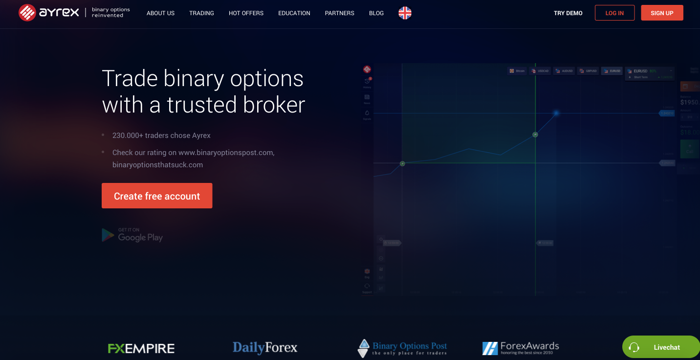 Binary options trading platform - Broker Ayrex