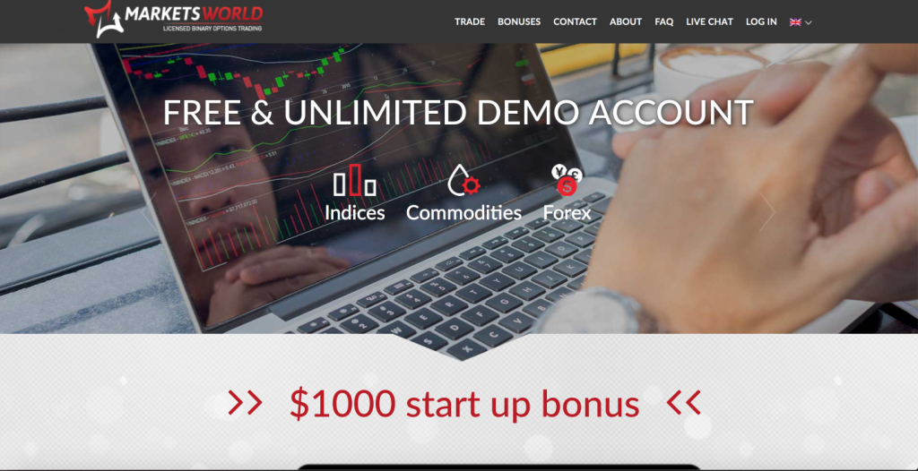 Binary options market world