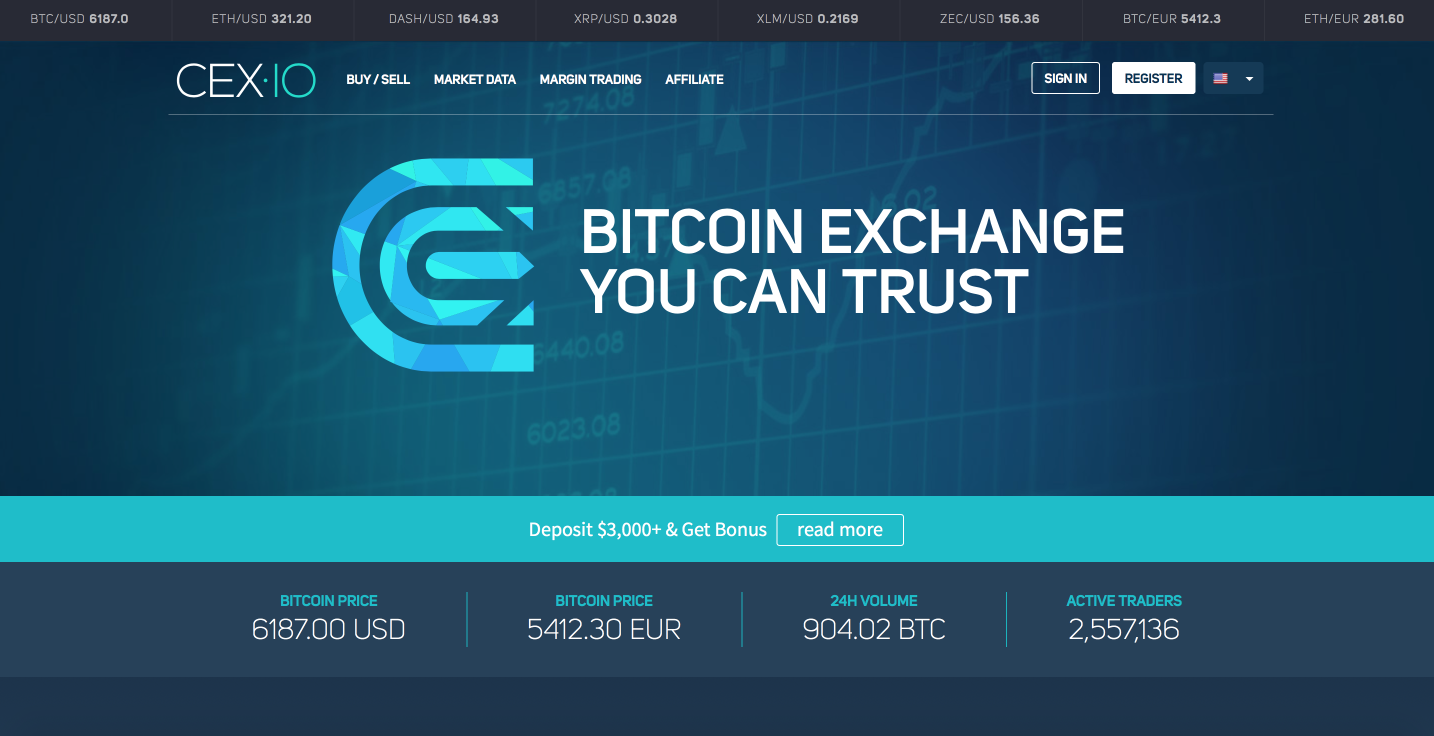 Bitcoin Exchange | Bitcoin Trading - CEX.IO