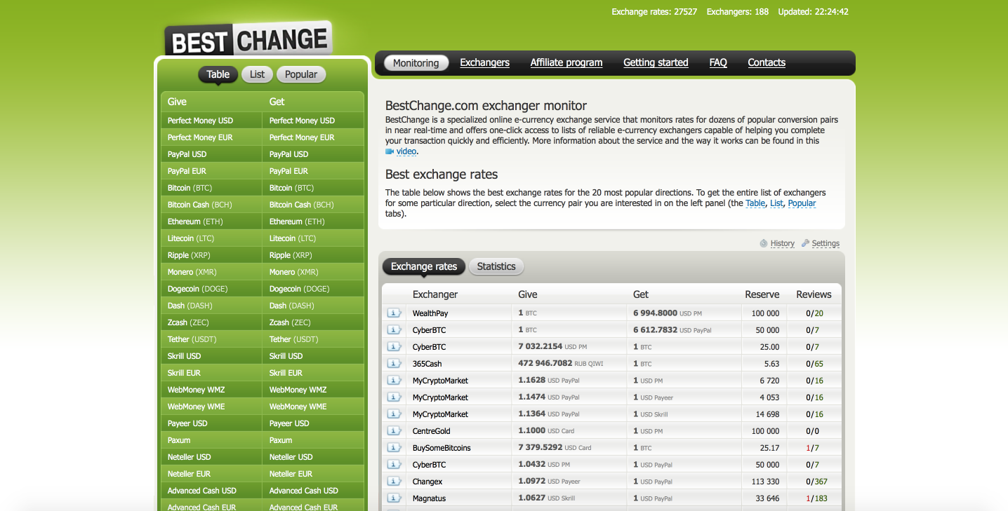 Safe electronic currency exchange