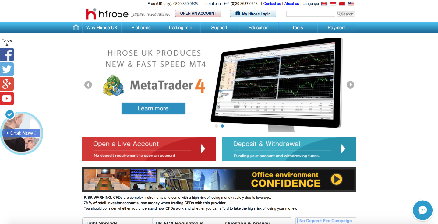 Forex Trading|Hirose Financial UK
