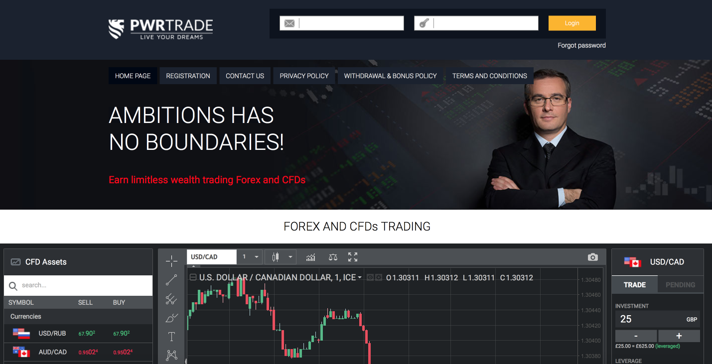 PWRTrade forex & CFD