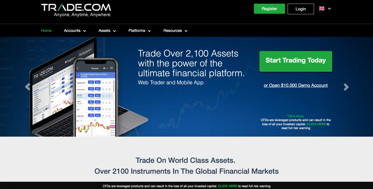 TRADE.com trade cryptocurrencies, CFDs and ETFs