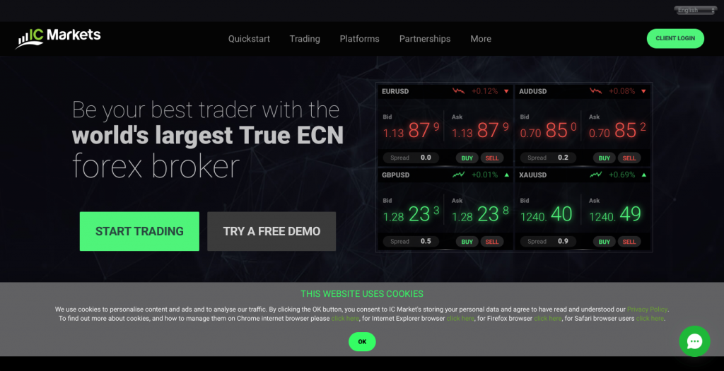 Binary options ecn broker