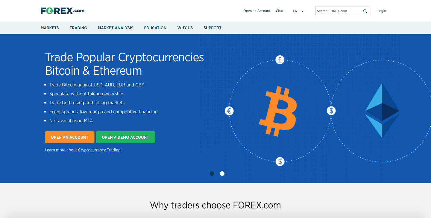 Forex.com review