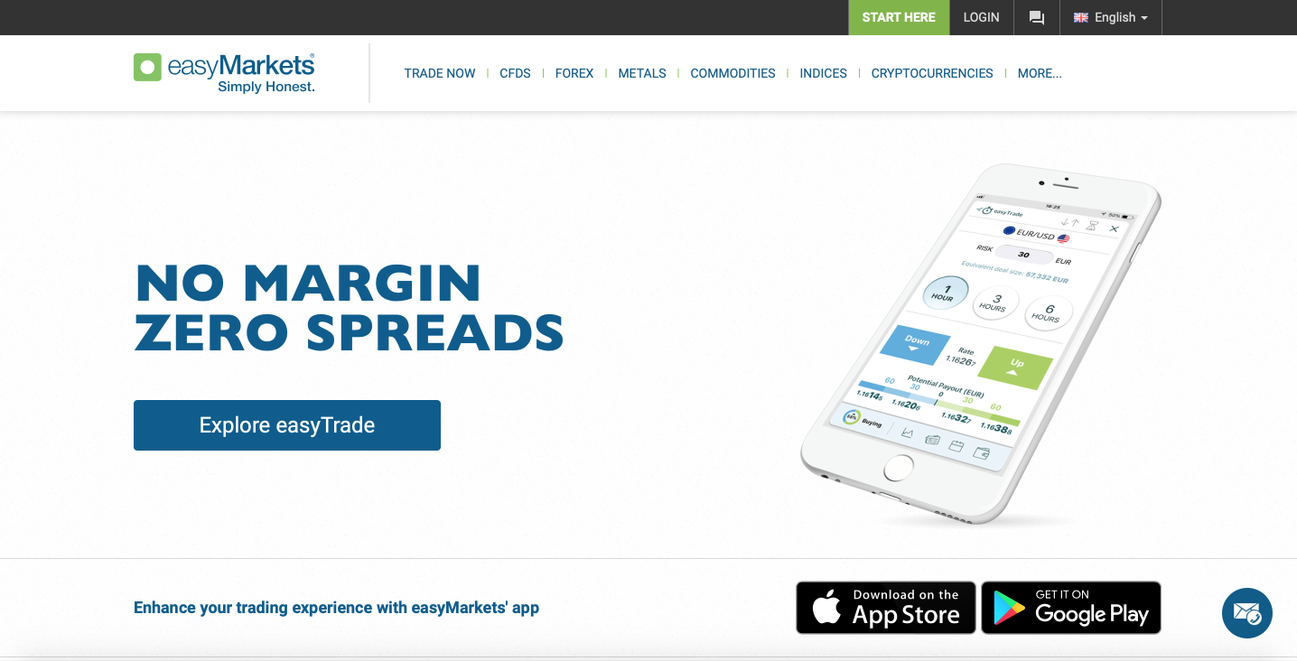 EasyMarkets forex and cryptocurrency broker review