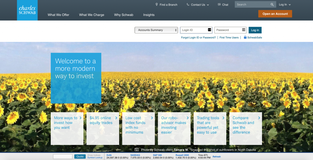 Charles schwab binary options