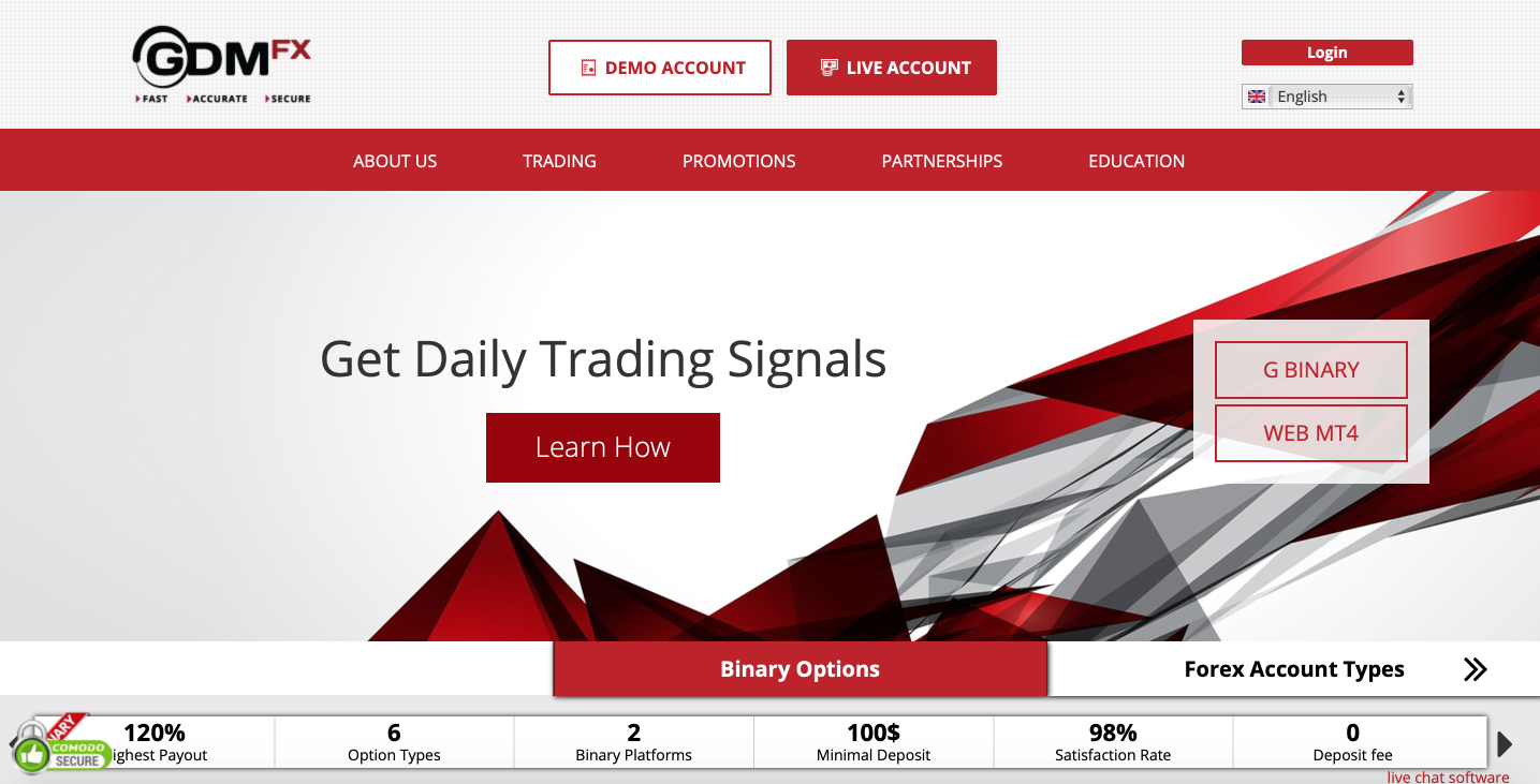 GDMFX forex and binary options trading platform review