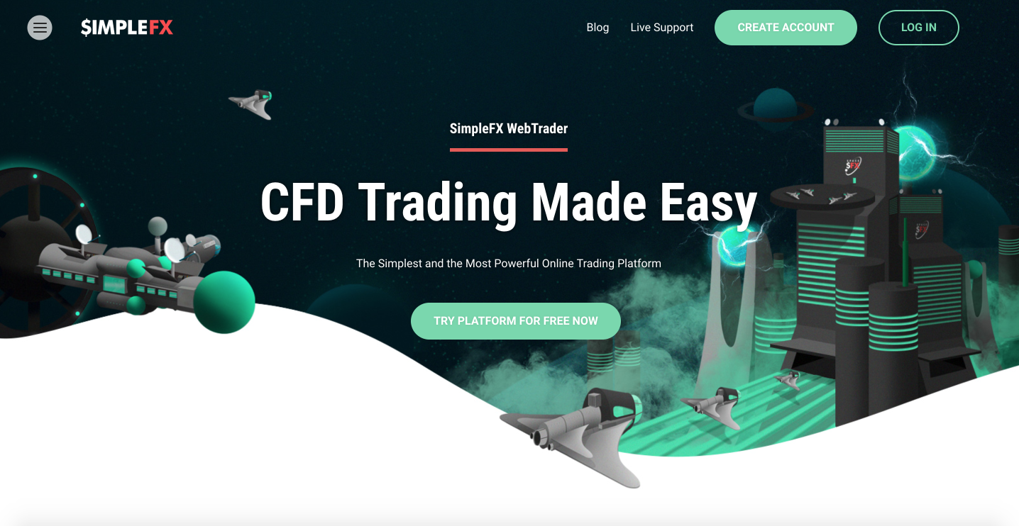 SimpleFX review of forex and CFD trading platform