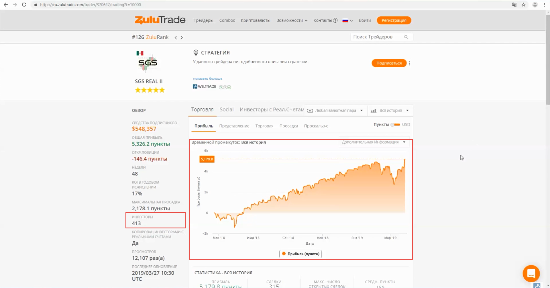 Zulu-Trade rating