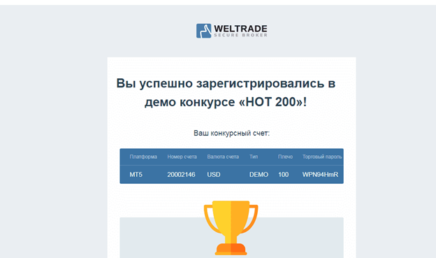 WELTRADE contest for traders on HOT200 demo accounts