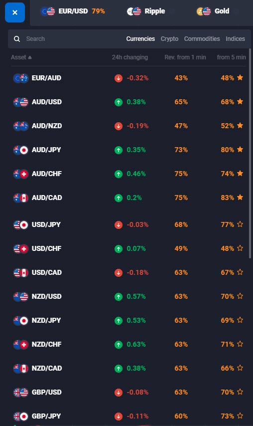 Quotex currency pairs