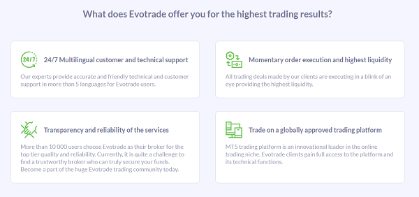 Terms of transactions at Evotrade